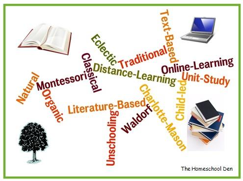 Homeschool Methods and Philosophy
