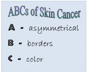 ABCs-SkinCancer