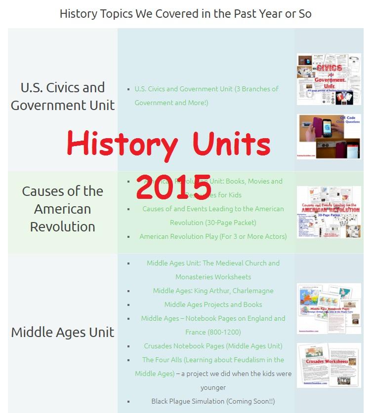 HistoryUnits-2015