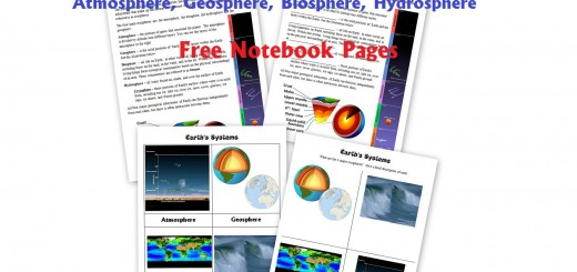4 Earth Systems Worksheets