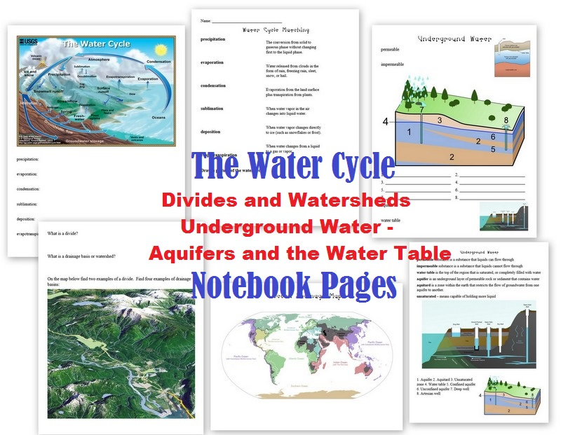 Printable Worksheets worksheets on the water cycle : Water Cycle Review, Divides and Watersheds (Drainage Basins ...
