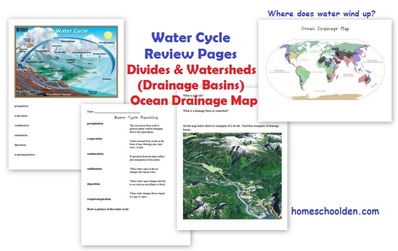 Water Cycle Review, Divides and Watersheds (Drainage Basins ...
