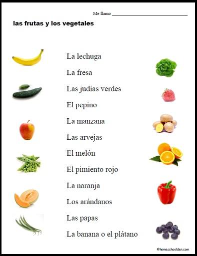 Place Value Worksheets » Place Value Worksheets In Spanish ...