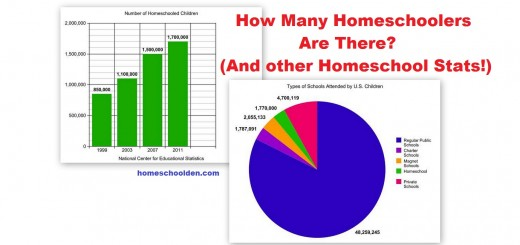 How many homeschoolers are there in the US - stats