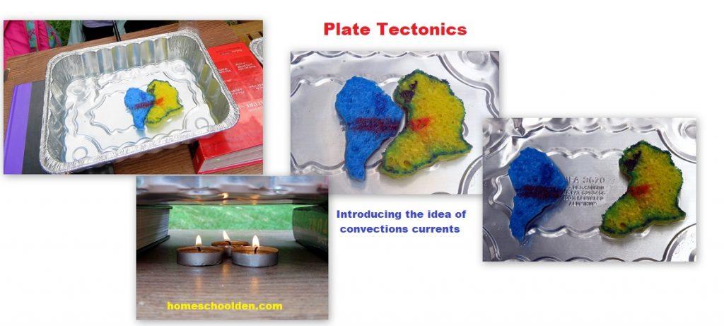Plate Tectonics Activity - Convection Currents