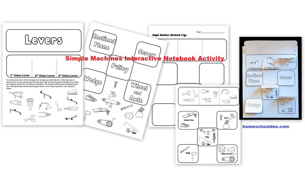 Workbooks water cycle worksheets for grade 2 : Simple Machines Unit: Hands-On Activities on Levers - Homeschool Den