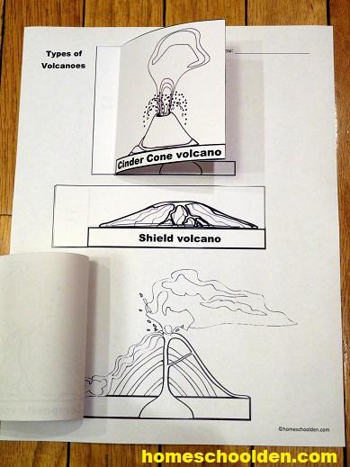 Types of Volcano Interactive Notebook Activity
