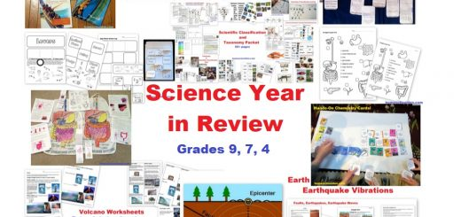 Science Year in Review Grades 9, 7, 4
