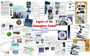 Layers of the Atmosphere Packet