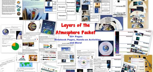 Layers of the Atmosphere Packet - Worksheets Hands-On Activities Notebook Pages