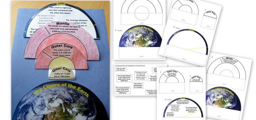 Layers of the Earth - Interactive Notebook Activity