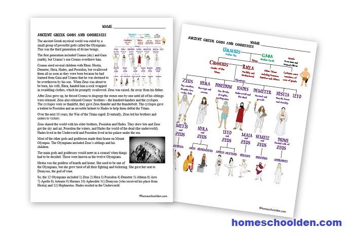 Ancient Greek Gods and Goddesses - family tree