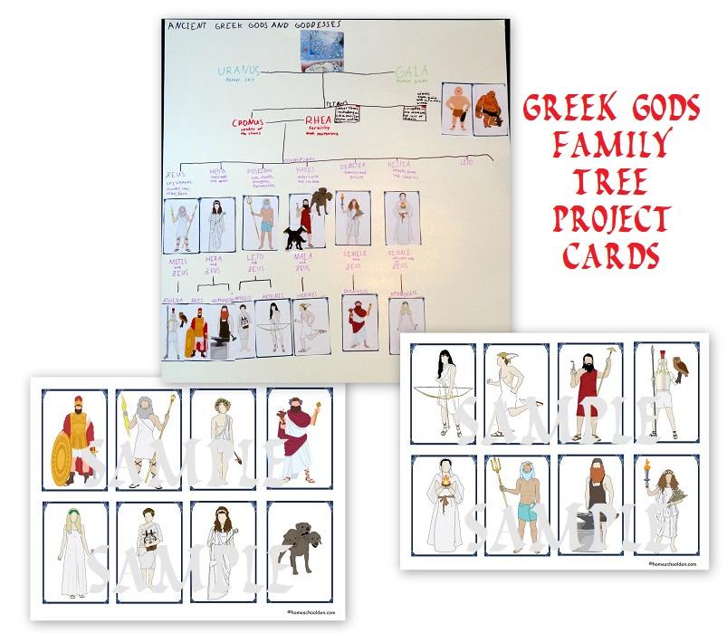 Greek Gods Family Tree Project Cards