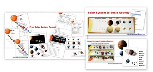 Free Solar System Unit for Kids - Solar System Activities