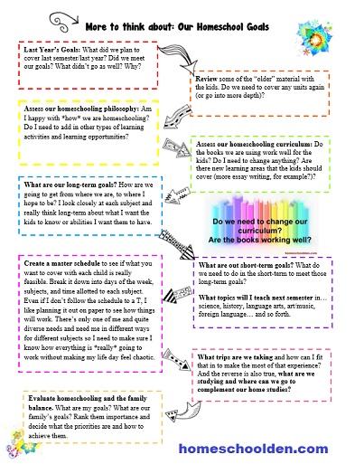 Homeschool Goals - The Homeschool Planning Process