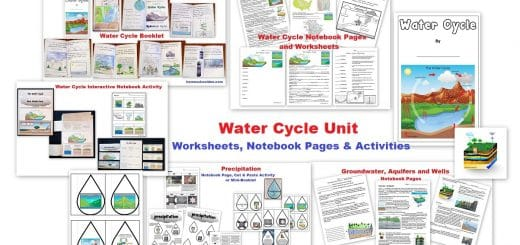 Water Cycle Unit - Worksheets Notebook Pages and Activities