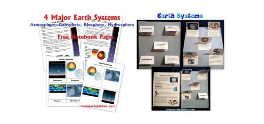 Earth Systems Notbook Pages - Lapbook Activity
