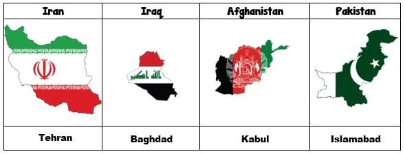 PPP - Iran Iraq Afghanistan Pakistan